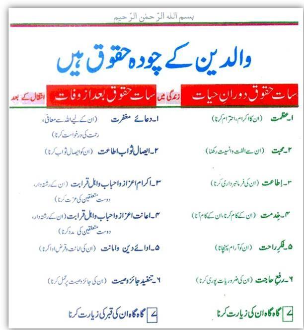essay on ramadan in urdu